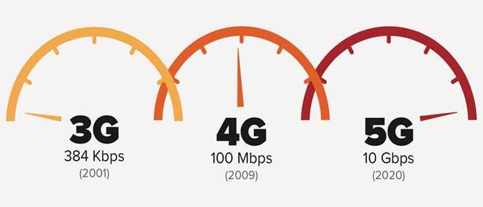 سرعت اینترنت 5g چقدر است