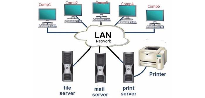 شبکه محلی LAN چیست