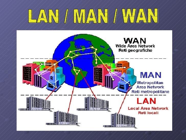 شبکه MAN چیست