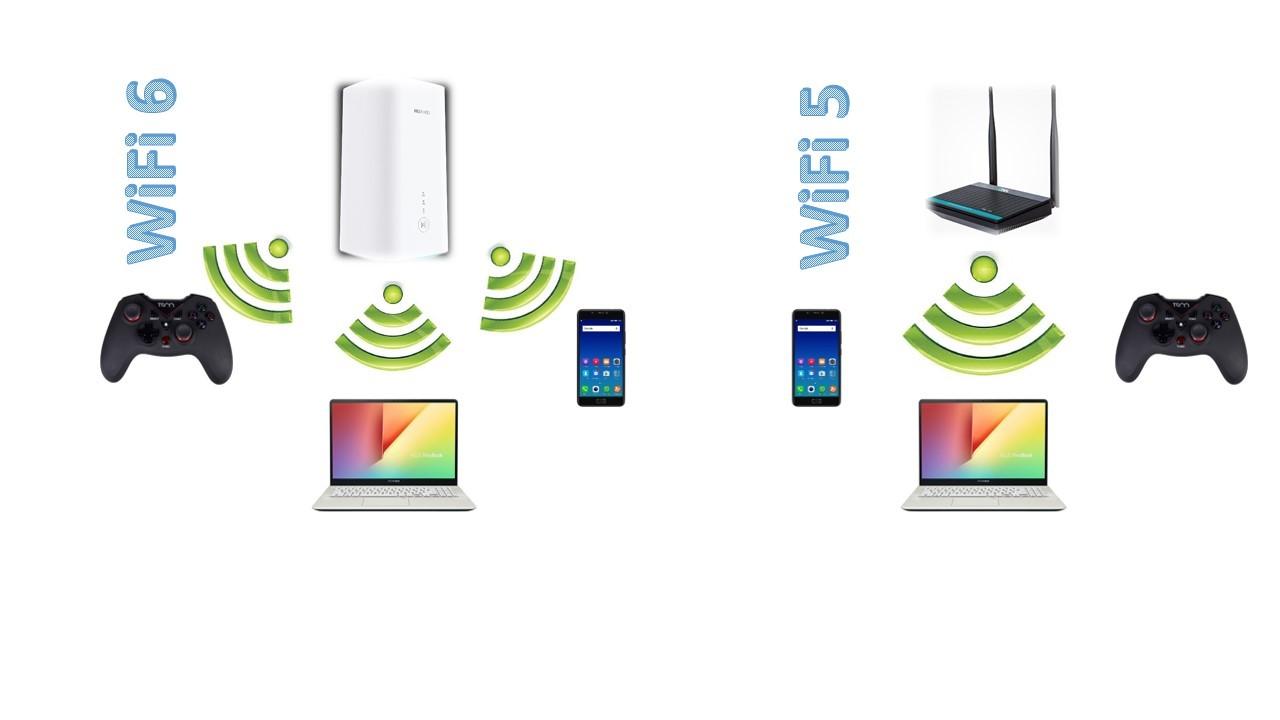 مقایسه wifi5 با wifi6