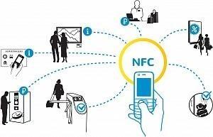 کاربردهای NFC 2